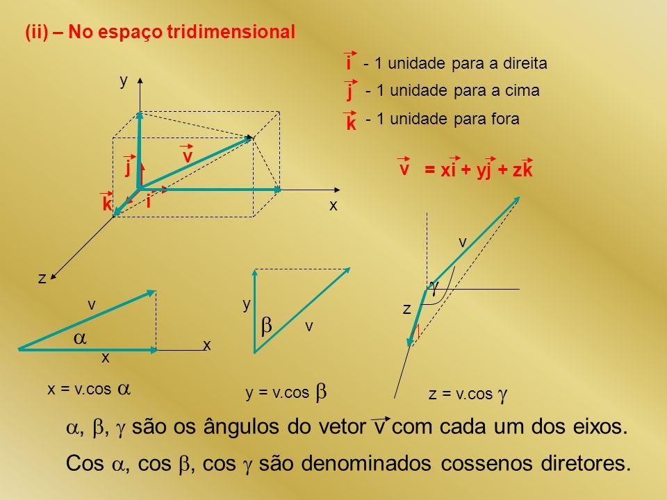 (ii) – No espaço tridimensional x y z i j k i - 1 unidade para a direita j - 1 unidade para a cima k - 1 unidade para fora v v = xi + yj + zk x x = v.