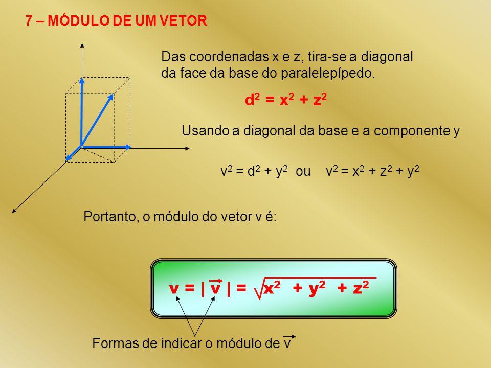 7 – MÓDULO DE UM VETOR Das coordenadas x e z, tira-se a diagonal da face da base do paralelepípedo. d 2 = x 2 + z 2 Usando a diagonal da base e a comp