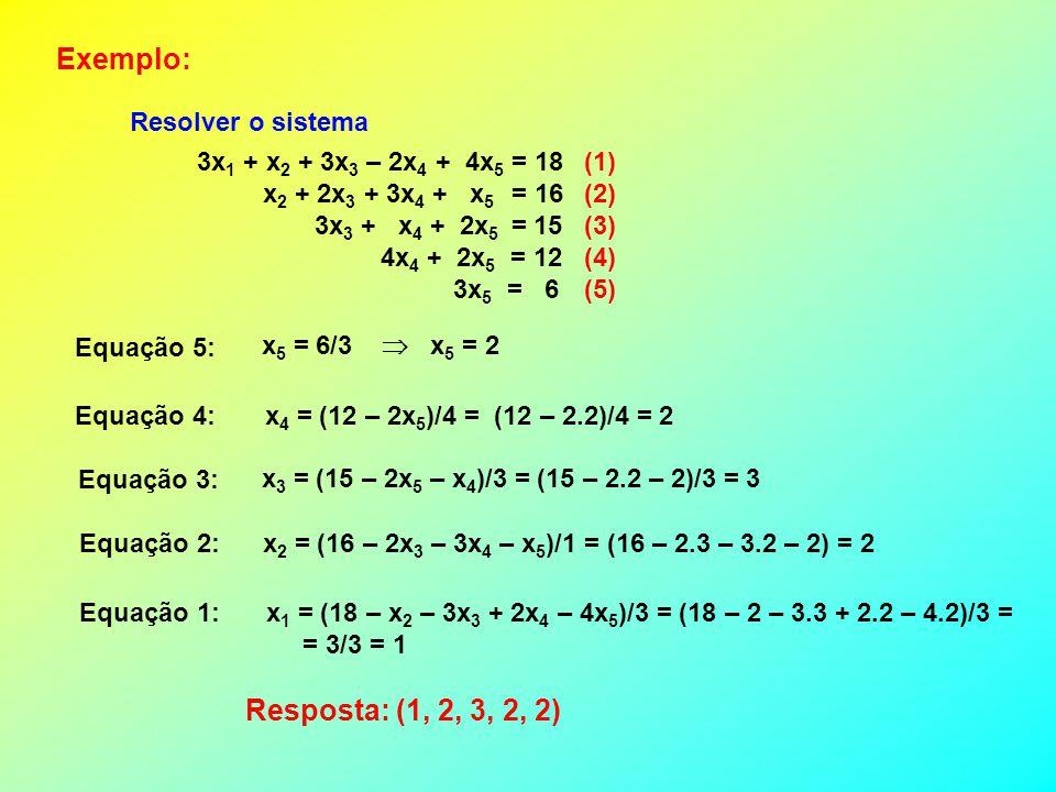Exemplo: Resolver o sistema 3x 1 + x 2 + 3x 3 – 2x 4 + 4x 5 = 18 x 2 + 2x 3 + 3x 4 + x 5 = 16 3x 3 + x 4 + 2x 5 = 15 4x 4 + 2x 5 = 12 3x 5 = 6 (1) (2) (3) (4) (5) Equação 5: x 5 = 6/3 x 5 = 2 Equação 4: x 4 = (12 – 2x 5 )/4 = (12 – 2.2)/4 = 2 Equação 3: x 3 = (15 – 2x 5 – x 4 )/3 = (15 – 2.2 – 2)/3 = 3 Equação 2: x 2 = (16 – 2x 3 – 3x 4 – x 5 )/1 = (16 – 2.3 – 3.2 – 2) = 2 Equação 1: x 1 = (18 – x 2 – 3x 3 + 2x 4 – 4x 5 )/3 = (18 – 2 – 3.3 + 2.2 – 4.2)/3 = = 3/3 = 1 Resposta: (1, 2, 3, 2, 2)
