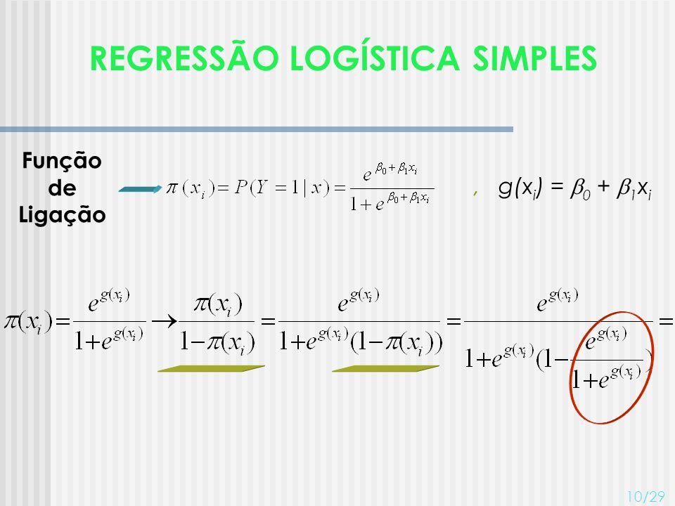 REGRESSÃO LOGÍSTICA SIMPLES 10/29, g(x i ) = 0 + 1 x i Função de Ligação