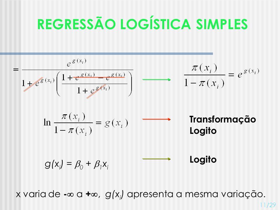 REGRESSÃO LOGÍSTICA SIMPLES 11/29 Transformação Logito g(x i ) = 0 + 1 x i Logito x varia de - a +, g(x i ) apresenta a mesma variação.