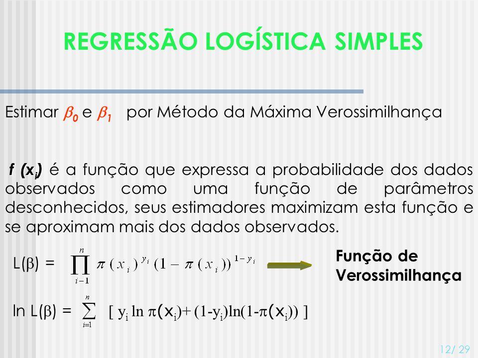 REGRESSÃO LOGÍSTICA SIMPLES 12/ 29 Estimar 0 e 1 por Método da Máxima Verossimilhança f (x i ) f (x i ) é a função que expressa a probabilidade dos da