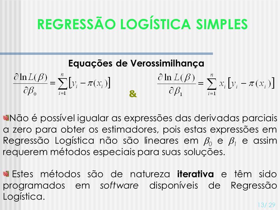 REGRESSÃO LOGÍSTICA SIMPLES 13/ 29 Não é possível igualar as expressões das derivadas parciais a zero para obter os estimadores, pois estas expressões