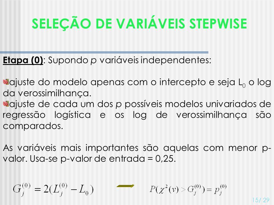 SELEÇÃO DE VARIÁVEIS STEPWISE 15/ 29 Etapa (0) : Supondo p variáveis independentes: ajuste do modelo apenas com o intercepto e seja L 0 o log da veros