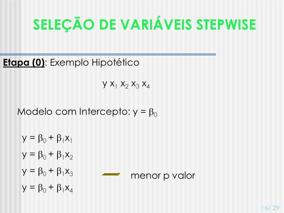 SELEÇÃO DE VARIÁVEIS STEPWISE 16/ 29 Etapa (0) : Exemplo Hipotético y x 1 x 2 x 3 x 4 Modelo com Intercepto: y = 0 y = 0 + 1 x 1 y = 0 + 1 x 2 y = 0 +