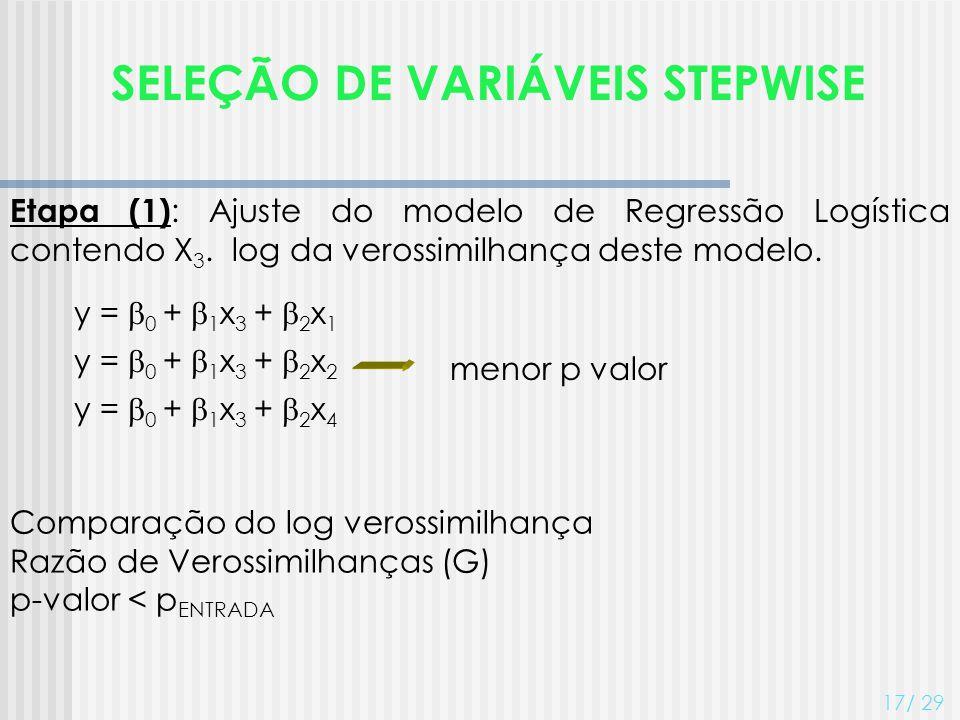 SELEÇÃO DE VARIÁVEIS STEPWISE 17/ 29 Etapa (1) : Ajuste do modelo de Regressão Logística contendo X 3. log da verossimilhança deste modelo. y = 0 + 1