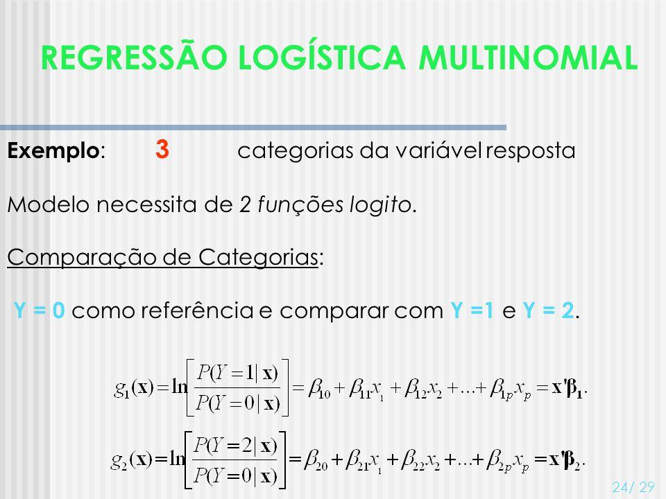 REGRESSÃO LOGÍSTICA MULTINOMIAL 24/ 29 Exemplo : 3 categorias da variável resposta Modelo necessita de 2 funções logito. Comparação de Categorias: Y =