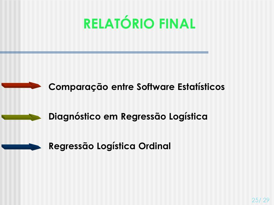 RELATÓRIO FINAL 25/ 29 Comparação entre Software Estatísticos Diagnóstico em Regressão Logística Regressão Logística Ordinal