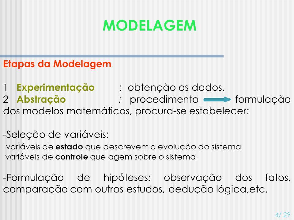 MODELAGEM 4/ 29 Etapas da Modelagem 1 Experimentação : obtenção os dados. 2 Abstração : procedimento formulação dos modelos matemáticos, procura-se es