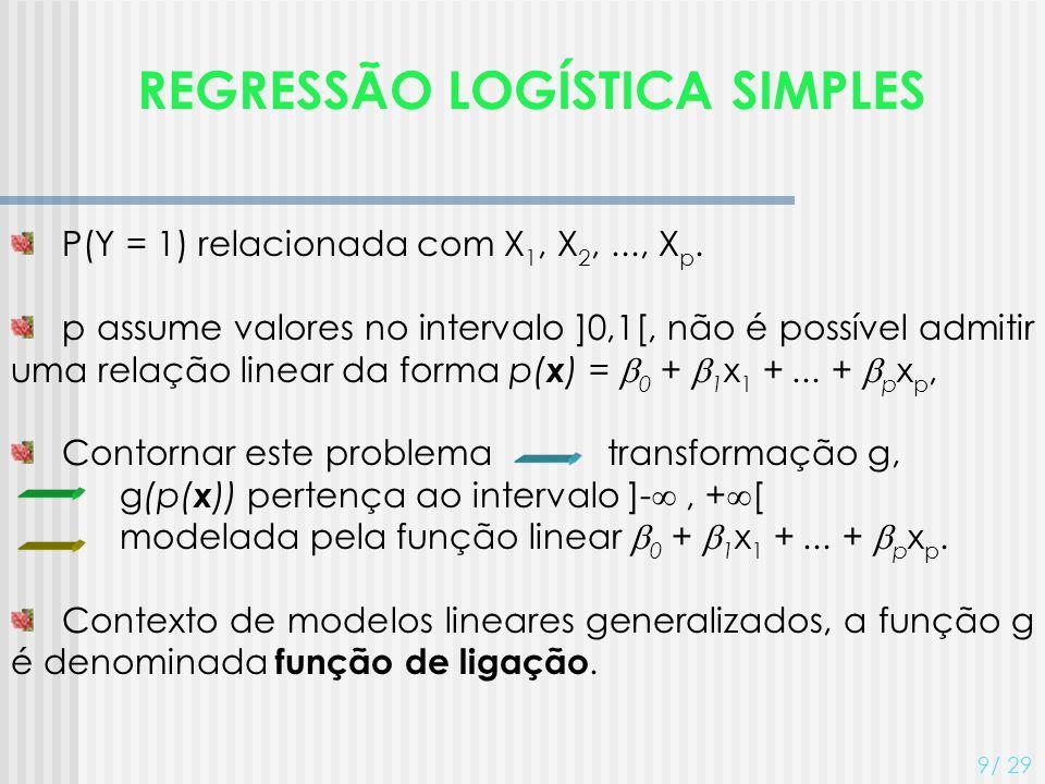 REGRESSÃO LOGÍSTICA SIMPLES 9/ 29 P(Y = 1) relacionada com X 1, X 2,..., X p. p assume valores no intervalo ]0,1[, não é possível admitir uma relação