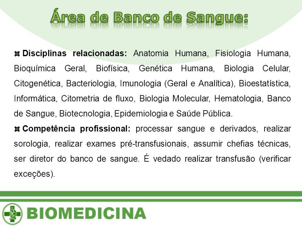Disciplinas relacionadas: Anatomia Humana, Fisiologia Humana, Bioquímica Geral, Biofísica, Genética Humana, Biologia Celular, Citogenética, Bacteriolo