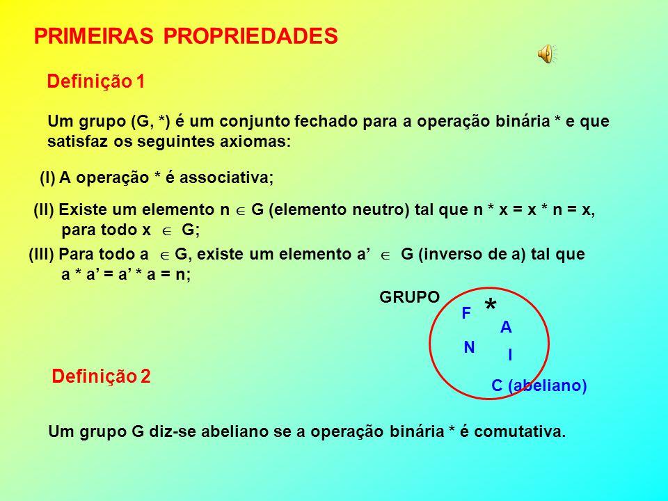 Definição 1 PRIMEIRAS PROPRIEDADES (III) Para todo a G, existe um elemento a G (inverso de a) tal que a * a = a * a = n; Um grupo (G, *) é um conjunto fechado para a operação binária * e que satisfaz os seguintes axiomas: (I) A operação * é associativa; (II) Existe um elemento n G (elemento neutro) tal que n * x = x * n = x, para todo x G; Definição 2 Um grupo G diz-se abeliano se a operação binária * é comutativa.