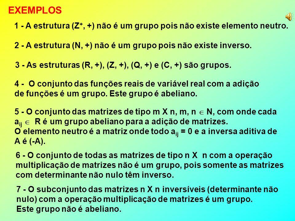 Definição 1 PRIMEIRAS PROPRIEDADES (III) Para todo a G, existe um elemento a G (inverso de a) tal que a * a = a * a = n; Um grupo (G, *) é um conjunto