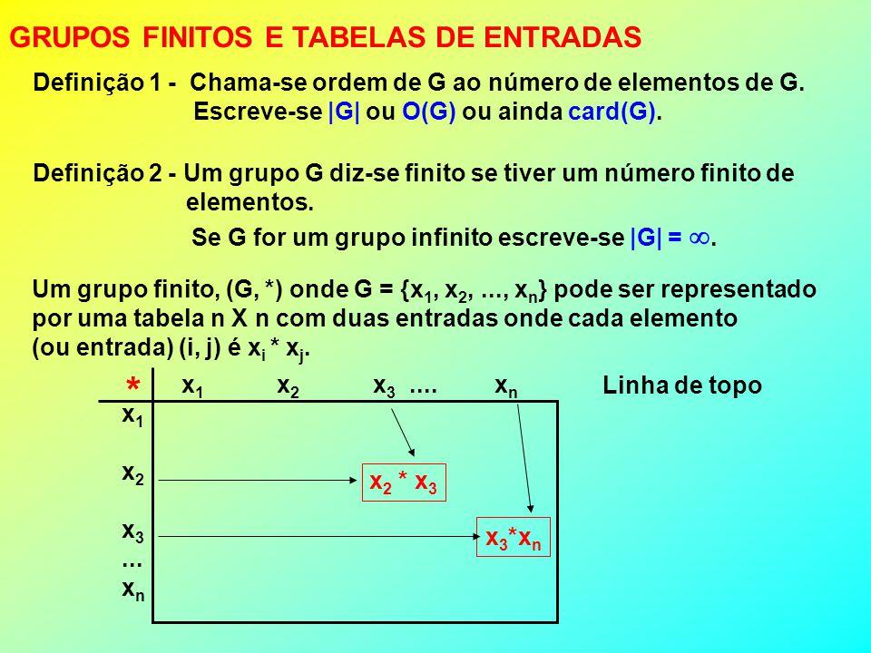GRUPOS FINITOS E TABELAS DE ENTRADAS Definição 1 - Chama-se ordem de G ao número de elementos de G.