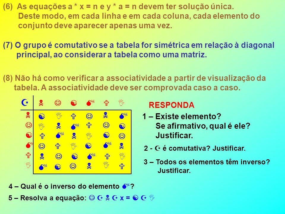PROPRIEDADES DA TABELA (1)Deverá existir um elemento desse conjunto, denotado por n, que desempenhará o papel da identidade (ou neutro) do grupo. (2)