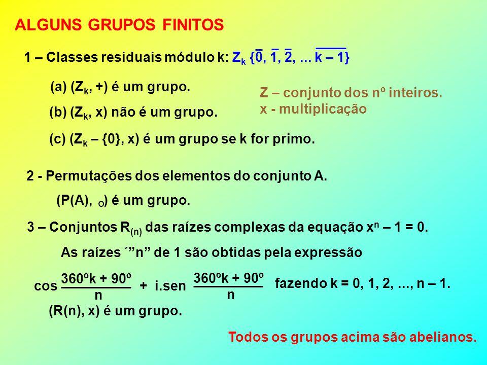 ALGUNS GRUPOS FINITOS 1 – Classes residuais módulo k: Z k {0, 1, 2,...