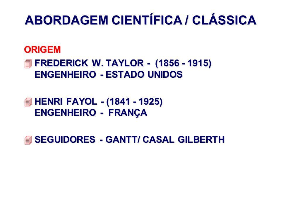 ABORDAGEM CIENTÍFICA / CLÁSSICA ORIGEM 4FREDERICK W. TAYLOR - (1856 - 1915) ENGENHEIRO - ESTADO UNIDOS 4HENRI FAYOL - (1841 - 1925) ENGENHEIRO - FRANÇ