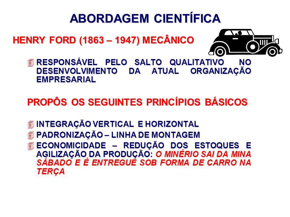 HENRY FORD (1863 – 1947) MECÂNICO 4RESPONSÁVEL PELO SALTO QUALITATIVO NO DESENVOLVIMENTO DA ATUAL ORGANIZAÇÃO EMPRESARIAL PROPÔS OS SEGUINTES PRINCÍPI
