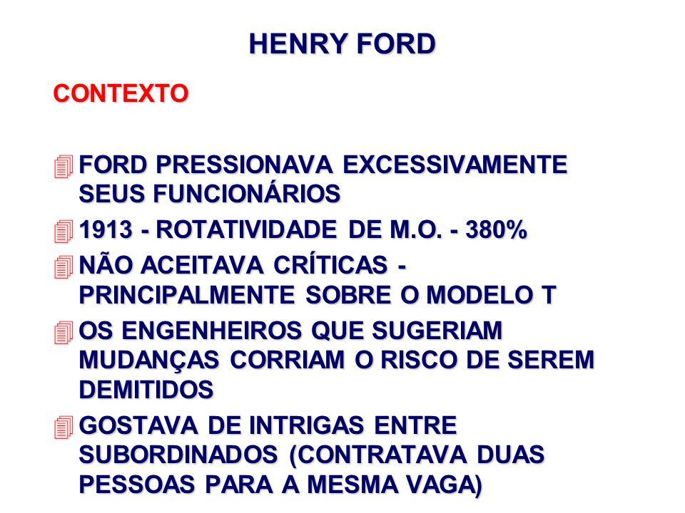 HENRY FORD CONTEXTO 4FORD PRESSIONAVA EXCESSIVAMENTE SEUS FUNCIONÁRIOS 41913 - ROTATIVIDADE DE M.O. - 380% 4NÃO ACEITAVA CRÍTICAS - PRINCIPALMENTE SOB