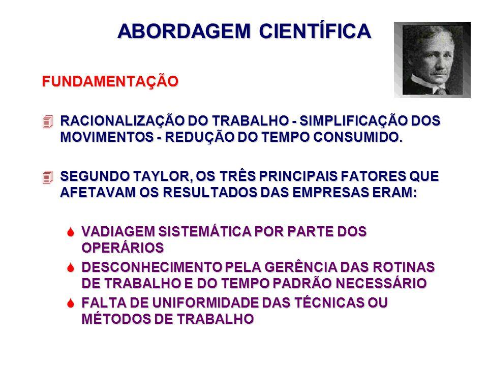 ABORDAGEM CIENTÍFICA FUNDAMENTAÇÃO 4RACIONALIZAÇÃO DO TRABALHO - SIMPLIFICAÇÃO DOS MOVIMENTOS - REDUÇÃO DO TEMPO CONSUMIDO. 4SEGUNDO TAYLOR, OS TRÊS P