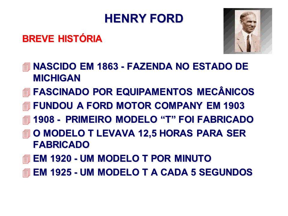 HENRY FORD BREVE HISTÓRIA 4NASCIDO EM 1863 - FAZENDA NO ESTADO DE MICHIGAN 4FASCINADO POR EQUIPAMENTOS MECÂNICOS 4FUNDOU A FORD MOTOR COMPANY EM 1903