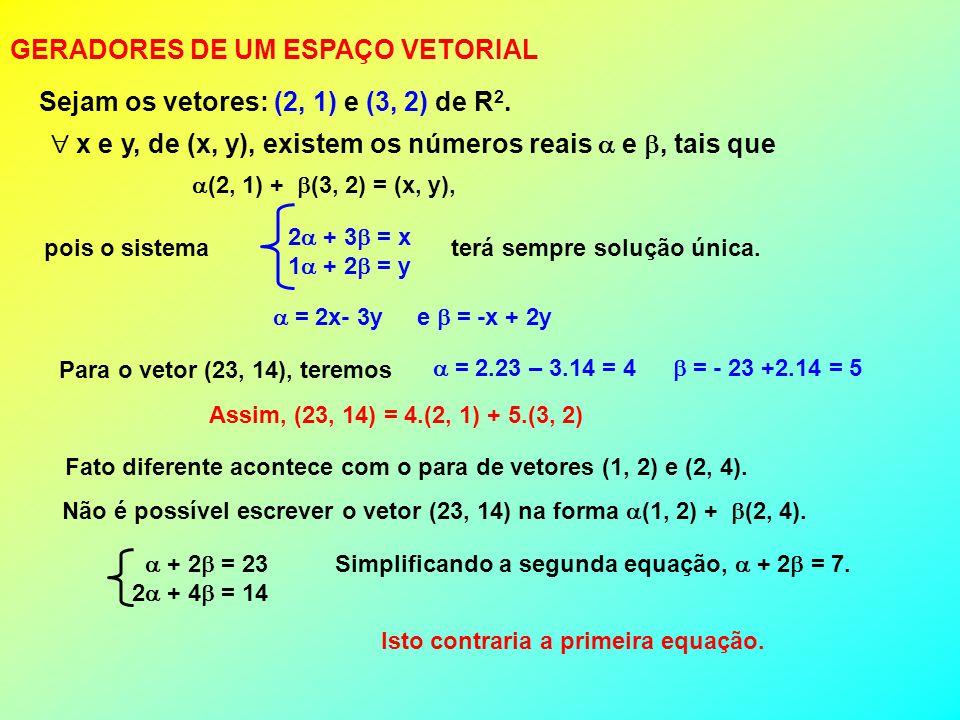 GERADORES DE UM ESPAÇO VETORIAL Sejam os vetores: (2, 1) e (3, 2) de R 2. x e y, de (x, y), existem os números reais e, tais que (2, 1) + (3, 2) = (x,