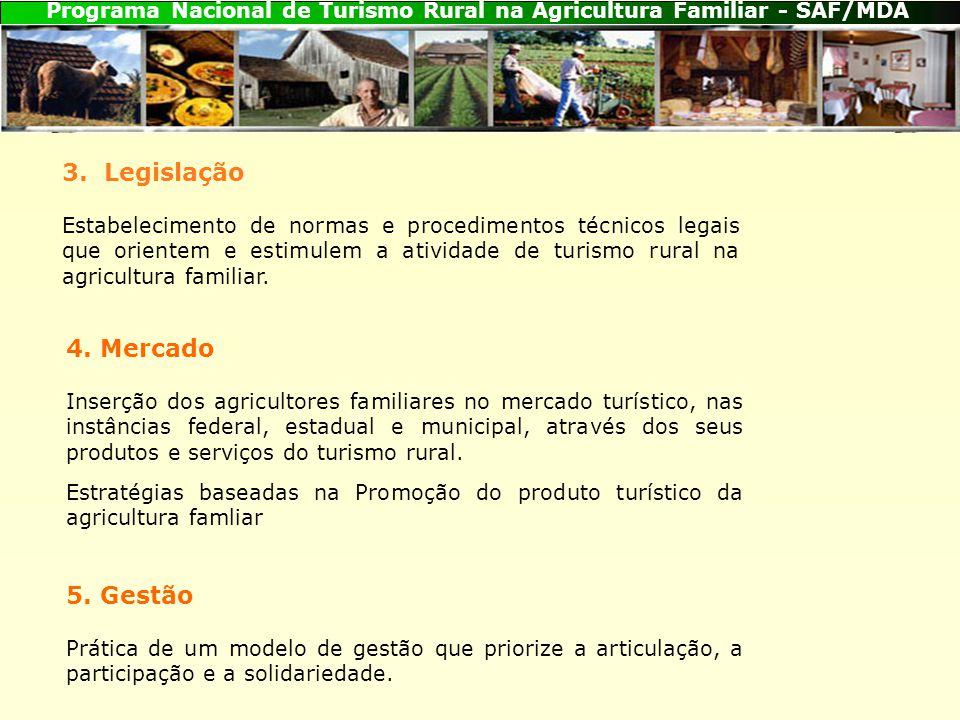 Programa Nacional de Turismo Rural na Agricultura Familiar - SAF/MDA 4.