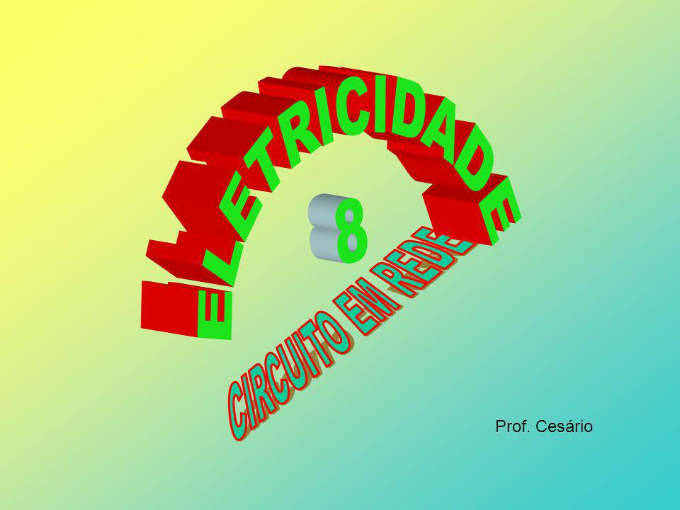 1 – DIFERENÇA DE POTENCIAL ENTRE DOIS PONTOS DE UM CIRCUITO Se a corrente percorre do ponto A ao ponto B (sempre nesse sentido), usando o princípio da conservação da energia, e lembrando que: 1 – os resistores transformam energia elétrica em calor, e assim, a carga perde energia elétrica; 2 –os geradores transformam um tipo de energia em energia elétrica que é fornecida à carga que passa por ele; 3 – os receptores transformam energia elétrica em outro tipo qualquer, ao considerarmos a energia de cada coulomb que percorre o trecho AB teremos: energia quando a carga passa pelo ponto A VAVA + energia recebida nos geradores + – energia elétrica transformada em outro tipo nos receptores - – energia elétrica transformada em calor nos resistores - Ri = energia da carga ao chegar no ponto B.