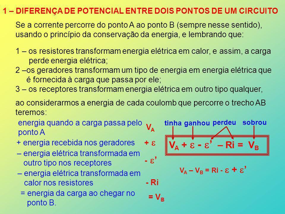 Se entre A e B existem vários resistores, vários geradores e vários receptores, a expressão anterior pode ser escrita na forma V AB = Ri - V A – V B = R resistências internas dos geradores e receptores e resistências externas Positivo para geradores e negativo para receptores Corrente de A para B.