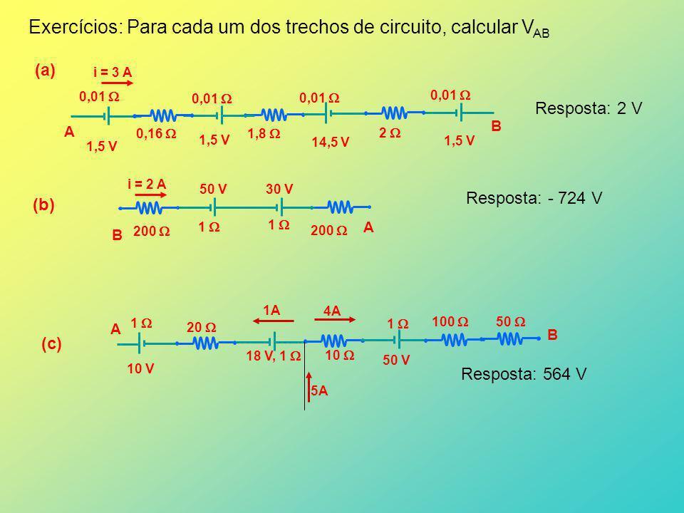Exercícios: Para cada um dos trechos de circuito, calcular V AB 0,16 (a) i = 3 A 1,5 V 0,01 1,5 V 14,5 V 1,5 V 0,16 1,8 2 A B Resposta: 2 V (b) i = 2