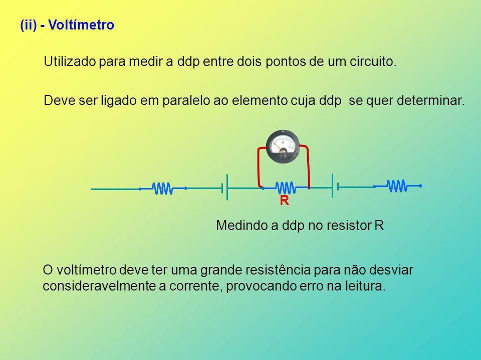 (ii) - Voltímetro Utilizado para medir a ddp entre dois pontos de um circuito. Deve ser ligado em paralelo ao elemento cuja ddp se quer determinar. O