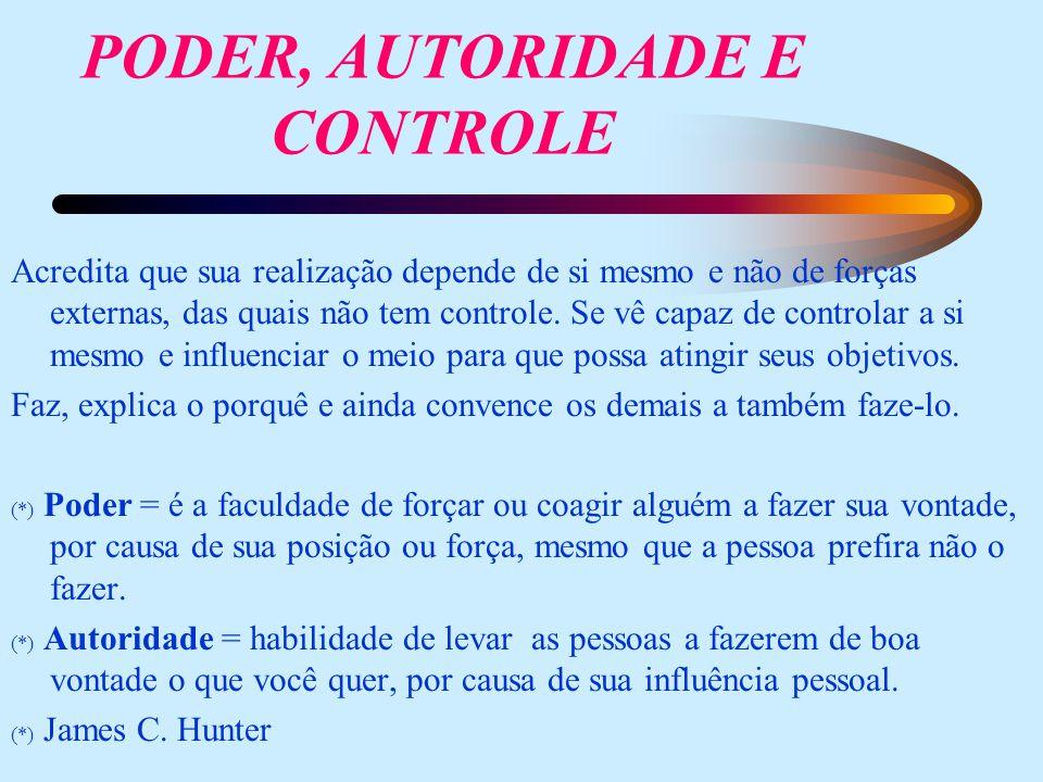 PODER, AUTORIDADE E CONTROLE Acredita que sua realização depende de si mesmo e não de forças externas, das quais não tem controle. Se vê capaz de cont