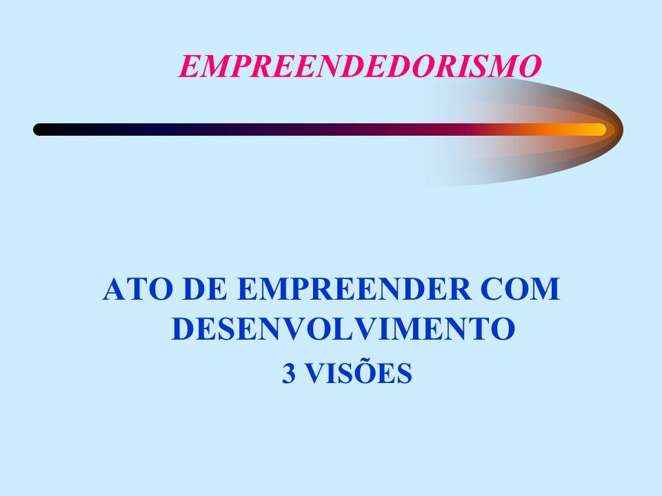 EMPREENDEDORISMO ATO DE EMPREENDER COM DESENVOLVIMENTO 3 VISÕES