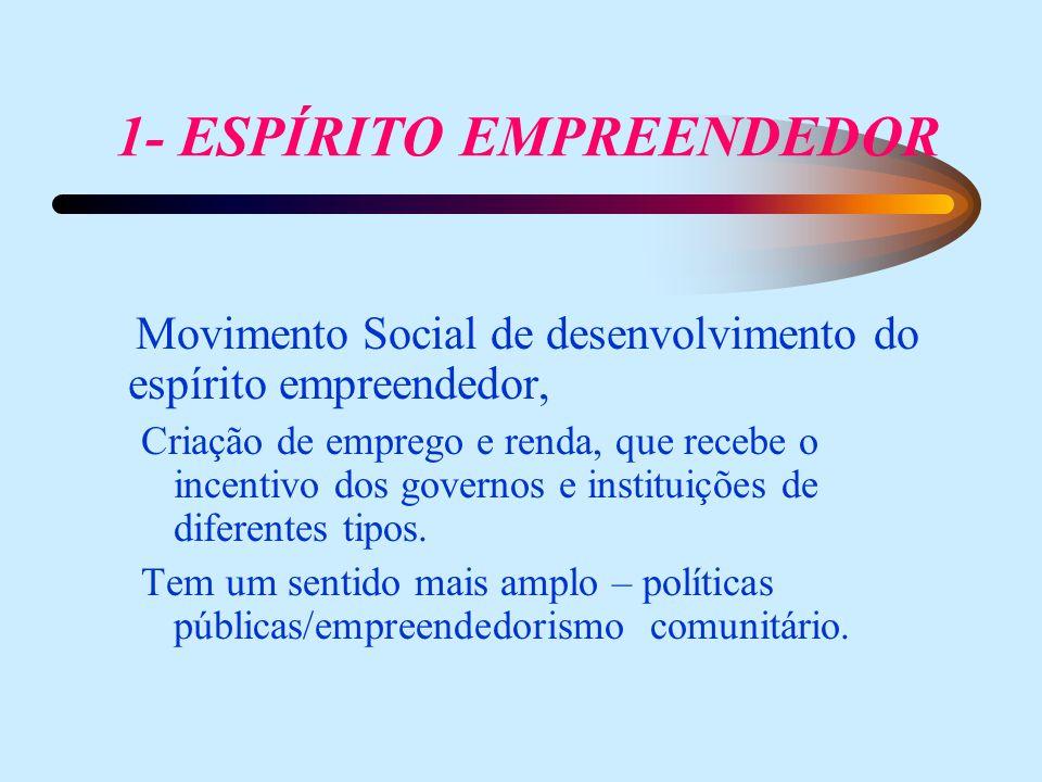 1- ESPÍRITO EMPREENDEDOR Movimento Social de desenvolvimento do espírito empreendedor, Criação de emprego e renda, que recebe o incentivo dos governos e instituições de diferentes tipos.