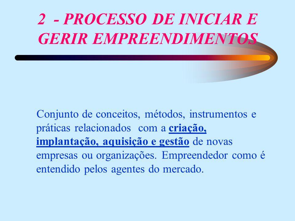 2 - PROCESSO DE INICIAR E GERIR EMPREENDIMENTOS Conjunto de conceitos, métodos, instrumentos e práticas relacionados com a criação, implantação, aquisição e gestão de novas empresas ou organizações.