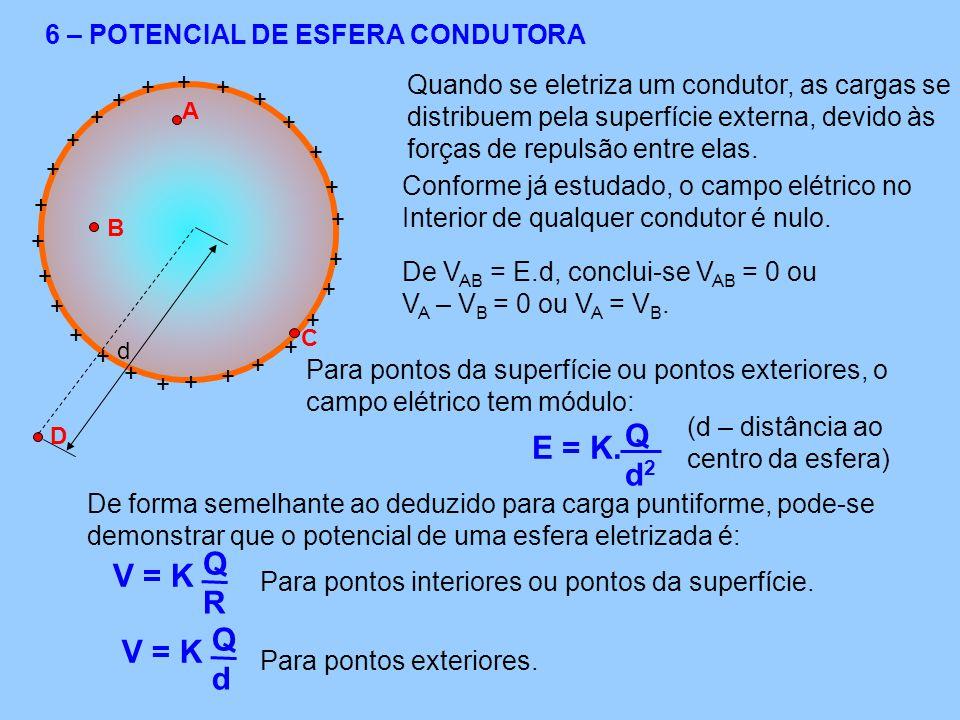 6 – POTENCIAL DE ESFERA CONDUTORA Quando se eletriza um condutor, as cargas se distribuem pela superfície externa, devido às forças de repulsão entre elas.