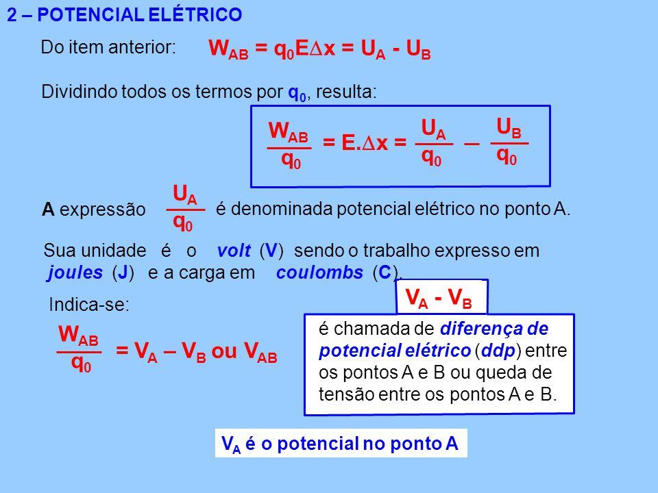 2 – POTENCIAL ELÉTRICO Do item anterior: W AB = q 0 E x = U A - U B Dividindo todos os termos por q 0, resulta: = E.