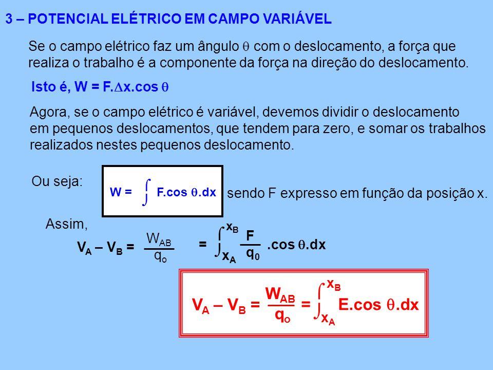 3 – POTENCIAL ELÉTRICO EM CAMPO VARIÁVEL Se o campo elétrico faz um ângulo com o deslocamento, a força que realiza o trabalho é a componente da força na direção do deslocamento.