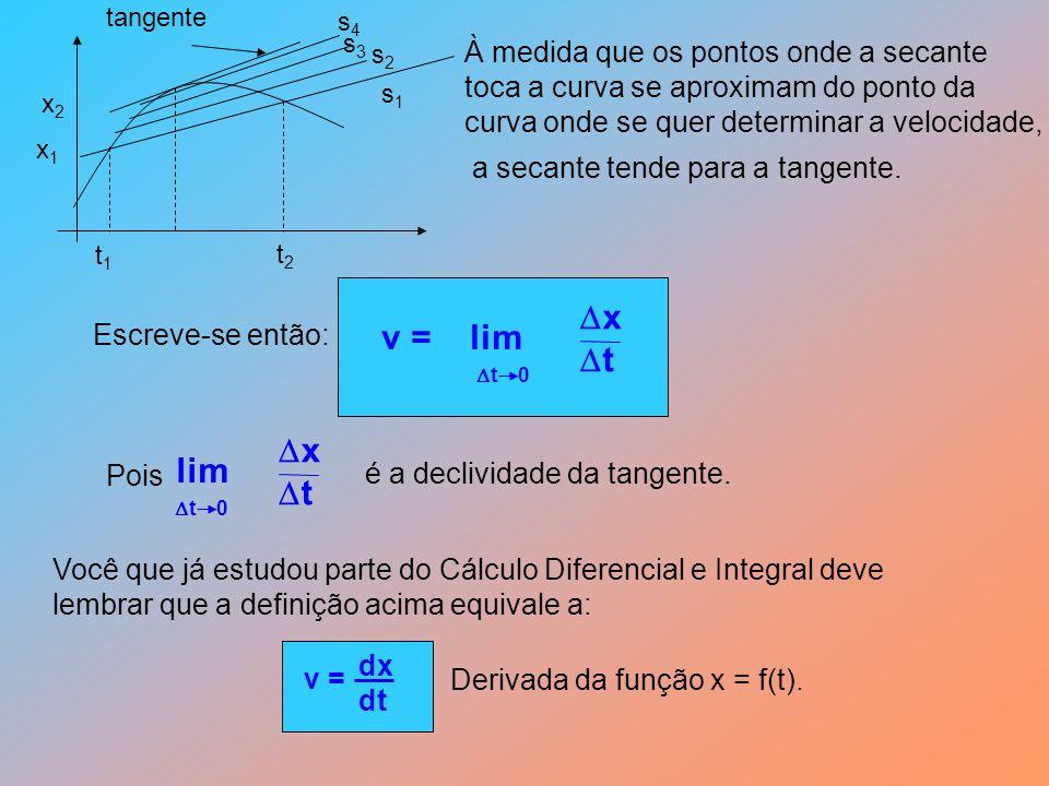 À medida que os pontos onde a secante toca a curva se aproximam do ponto da curva onde se quer determinar a velocidade, a secante tende para a tangente.