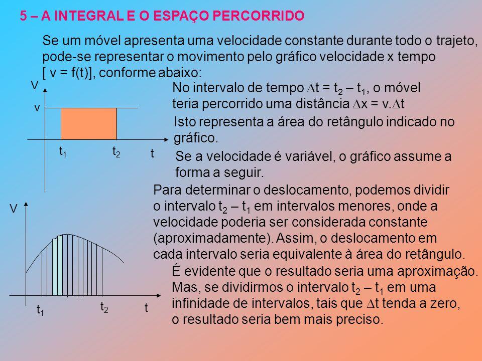 5 – A INTEGRAL E O ESPAÇO PERCORRIDO Se um móvel apresenta uma velocidade constante durante todo o trajeto, pode-se representar o movimento pelo gráfico velocidade x tempo [ v = f(t)], conforme abaixo: t2t2 t1t1 V v t No intervalo de tempo t = t 2 – t 1, o móvel teria percorrido uma distância x = v.
