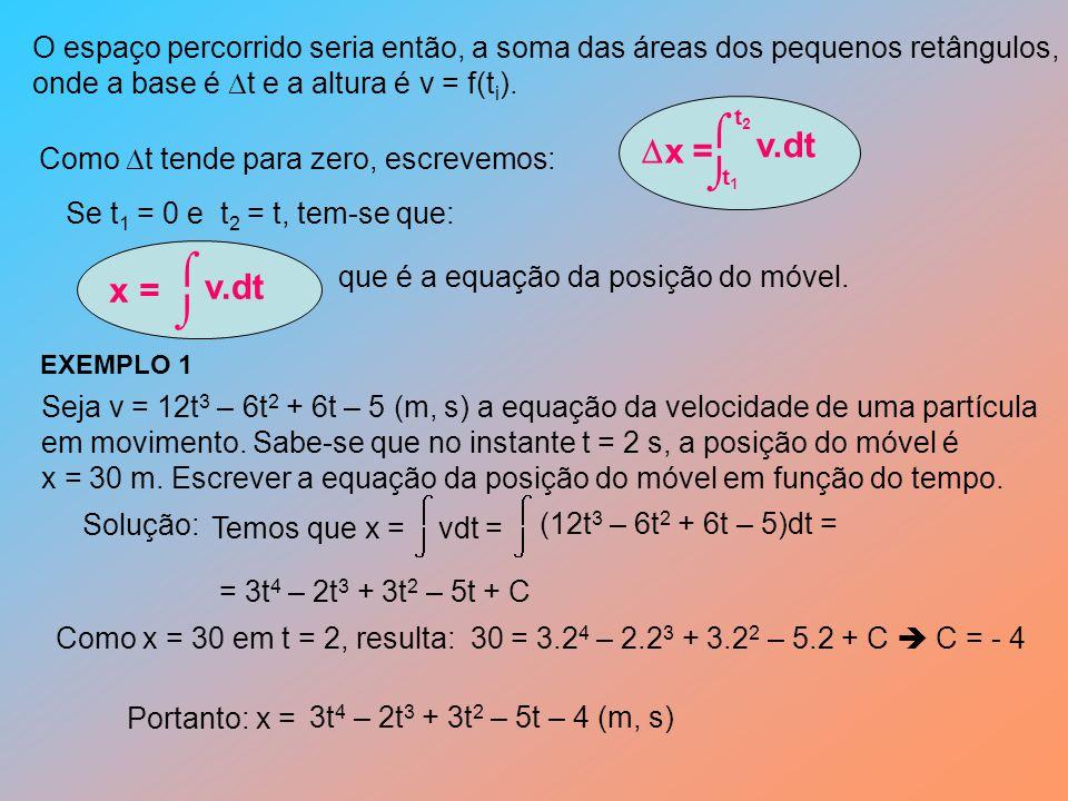 O espaço percorrido seria então, a soma das áreas dos pequenos retângulos, onde a base é t e a altura é v = f(t i ).