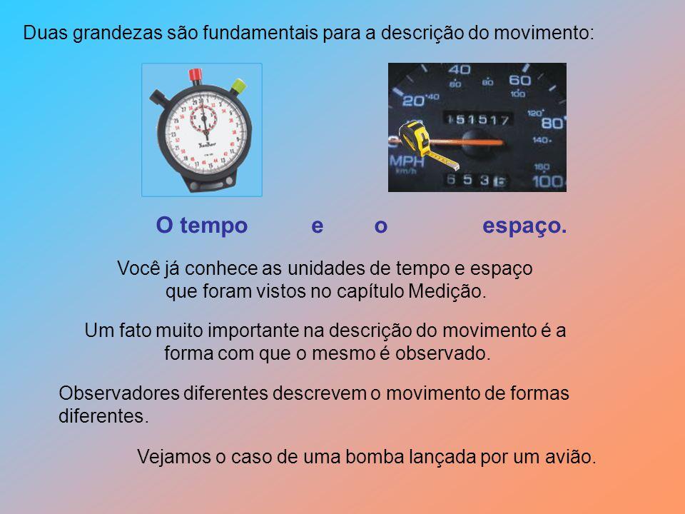 1 2 (1)Trajetória da bomba descrita por um observador parado na Terra ou fora do avião.