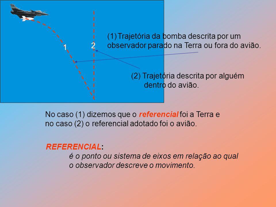 APLICAÇÃO: Seja x = 6t 2 – 4t + 2 (m, s) a equação da posição de um móvel.