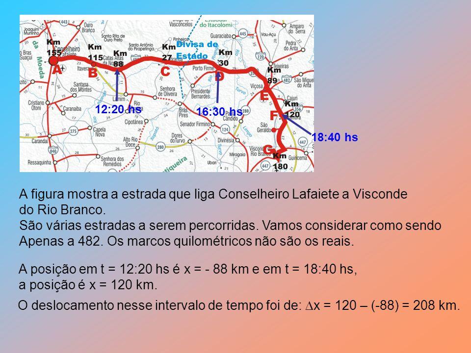 A figura mostra a estrada que liga Conselheiro Lafaiete a Visconde do Rio Branco.