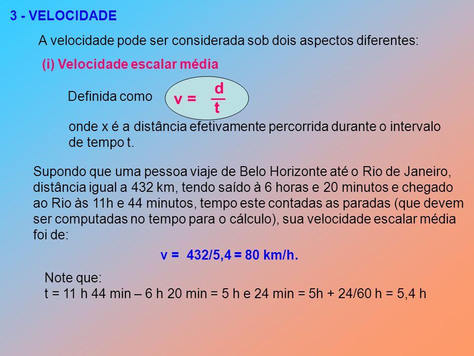 3 - VELOCIDADE A velocidade pode ser considerada sob dois aspectos diferentes: (i) Velocidade escalar média Definida como onde x é a distância efetivamente percorrida durante o intervalo de tempo t.