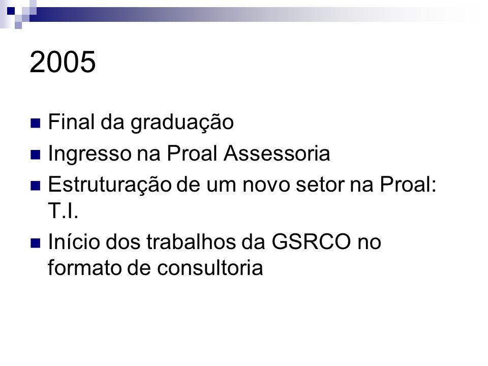 2005 Final da graduação Ingresso na Proal Assessoria Estruturação de um novo setor na Proal: T.I. Início dos trabalhos da GSRCO no formato de consulto