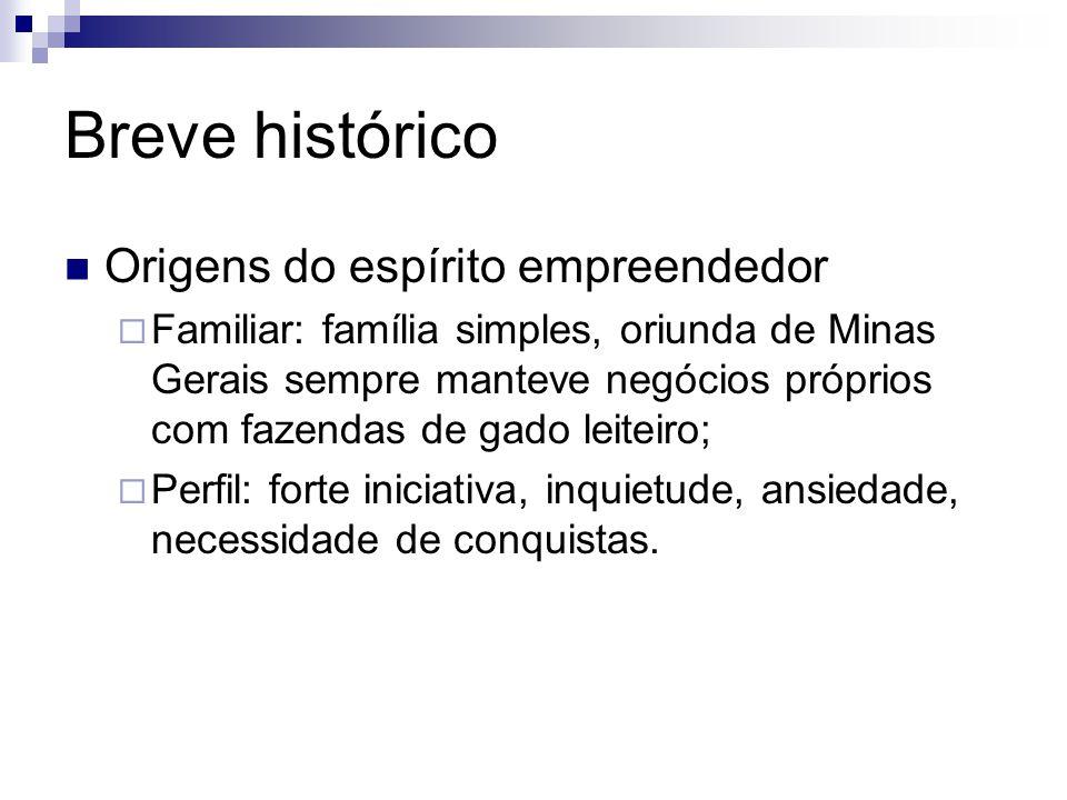 Breve histórico Origens do espírito empreendedor Familiar: família simples, oriunda de Minas Gerais sempre manteve negócios próprios com fazendas de g