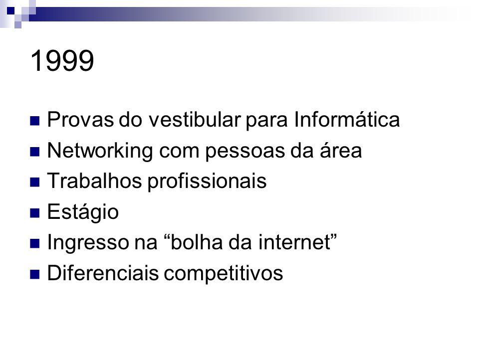 1999 Provas do vestibular para Informática Networking com pessoas da área Trabalhos profissionais Estágio Ingresso na bolha da internet Diferenciais c