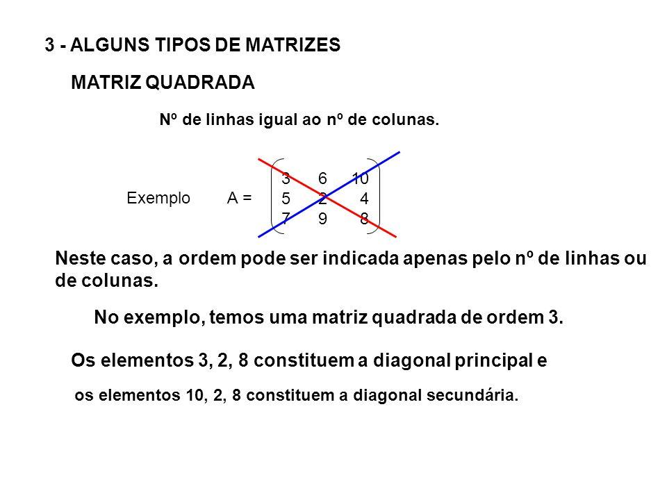 3 - ALGUNS TIPOS DE MATRIZES MATRIZ QUADRADA Nº de linhas igual ao nº de colunas. Exemplo A = 3 6 10 5 2 4 7 9 8 Neste caso, a ordem pode ser indicada