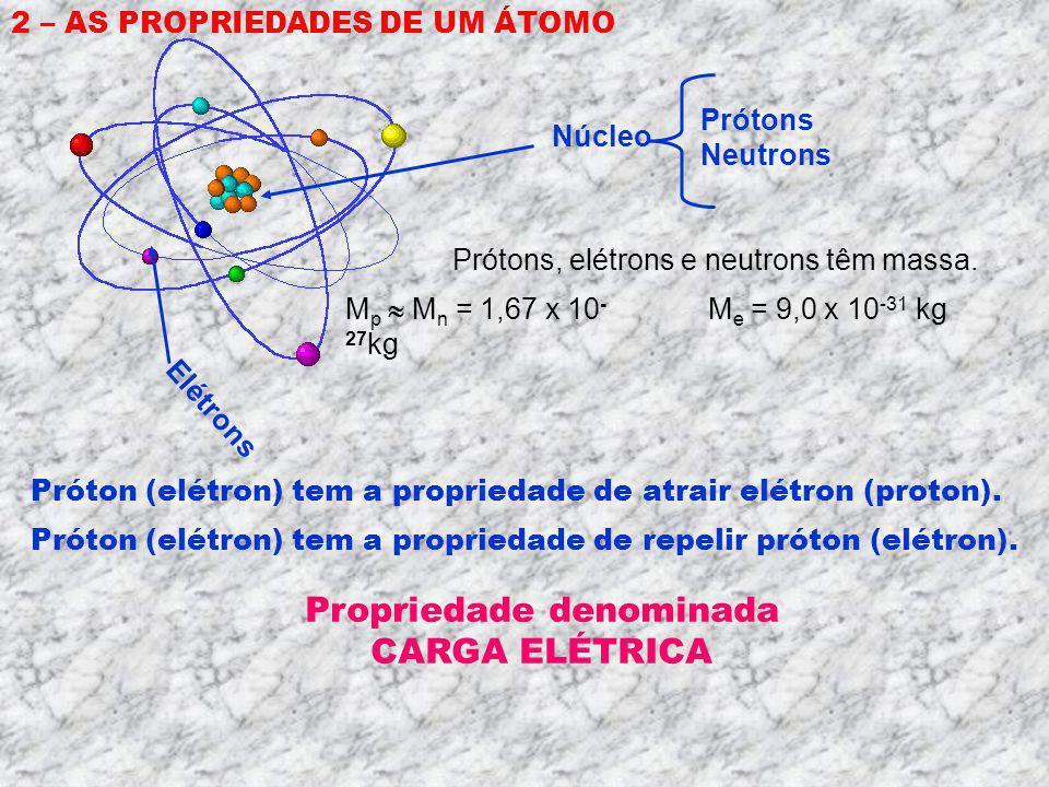 1 – A ELETRICIDADE A PARTIR DO ATRITO.